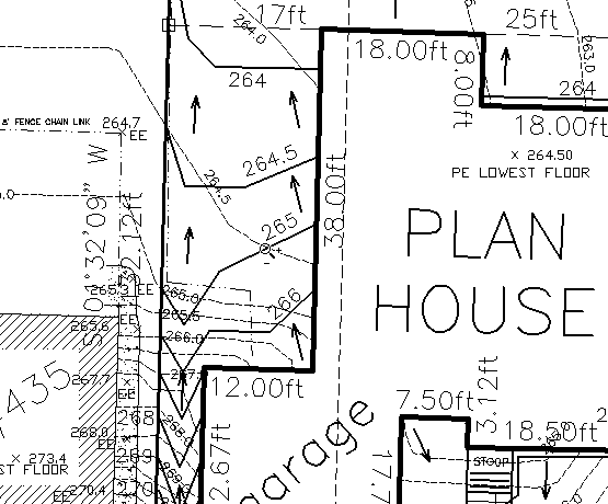 Page title for Design of household survey